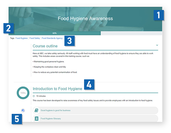Introducing Topics Extended – a new course layout to improve your user experience (UX)