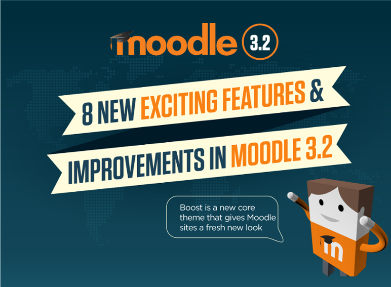Moodle 3.2 New Features and Improvements