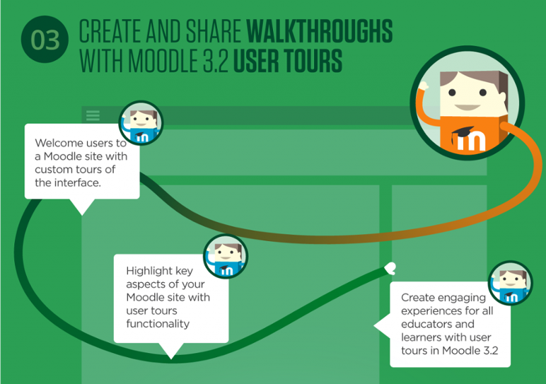 Moodle 3.2 User Tours