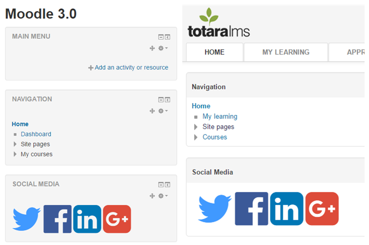 Social Media Icon Moodle Totara Learn Site