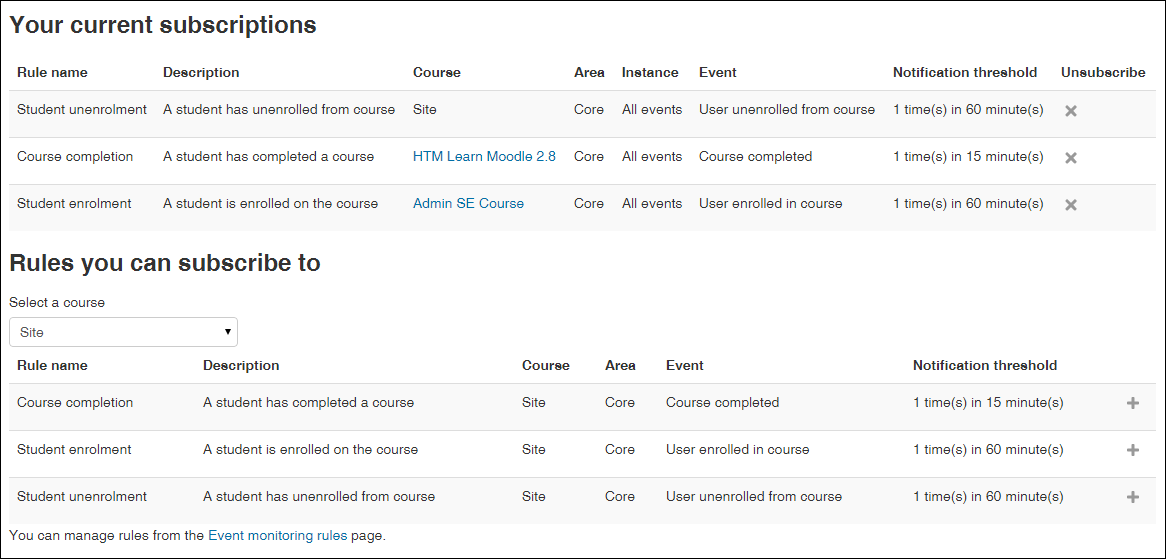 Introducing Moodle 2.8