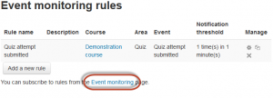 Events Monitoring in Moodle