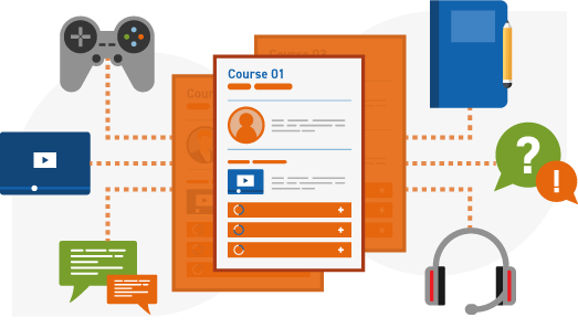 Moodle - Engaging learning content and creation