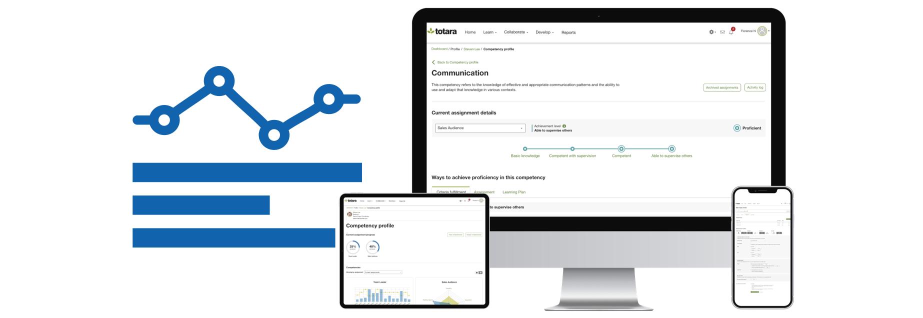 Totara Perform - Comprehensive Smart Reporting