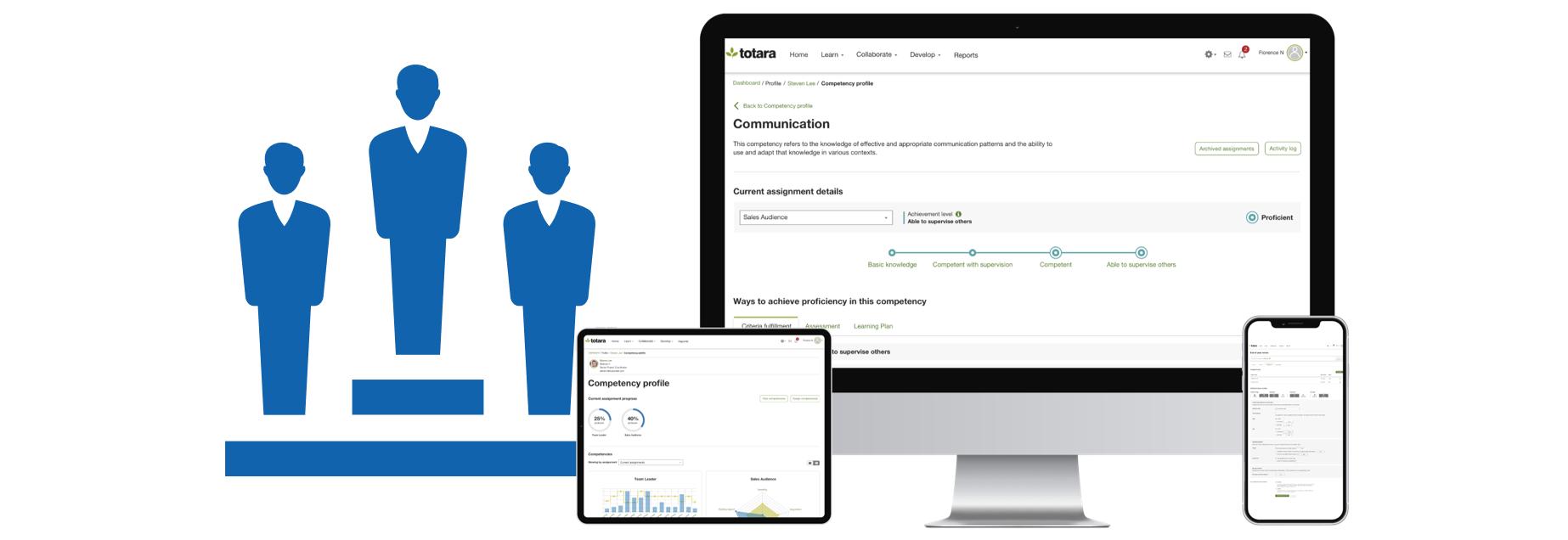 Totara Perform - Dynamic User Level Management