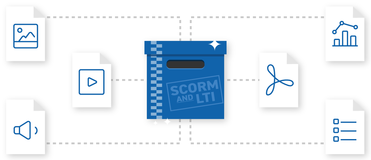 Moodle - SCORM and LTI