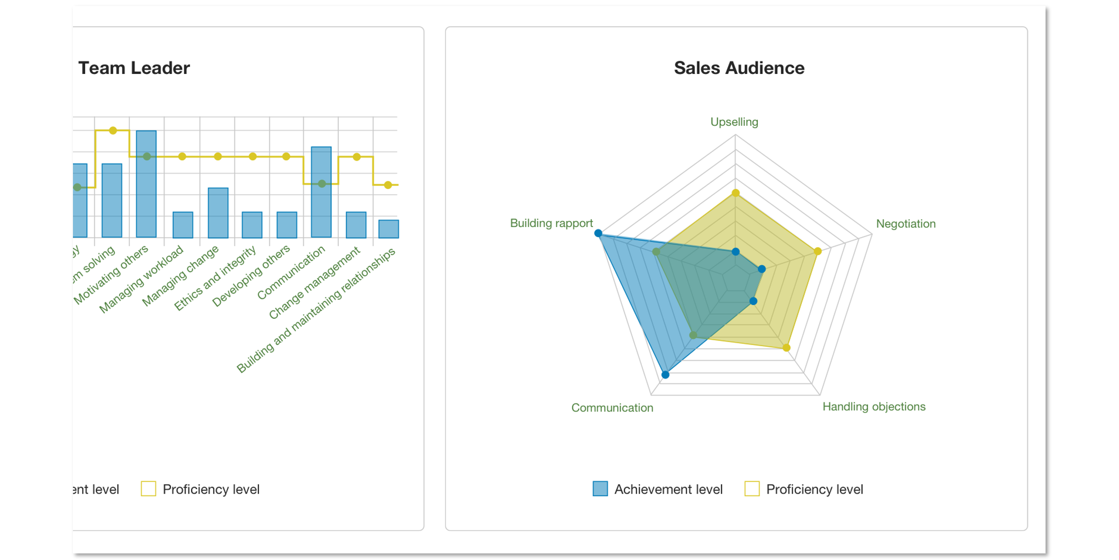 Totara Perform - Make valuable use of feedback
